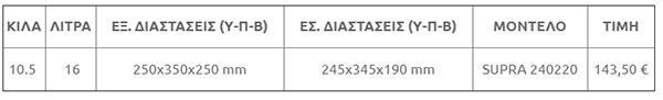 ΠΙΝΑΚΑΣ ΔΙΑΣΤΑΣΕΩΝ ARREGUI SUPRA 240220