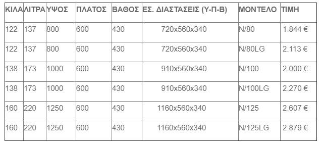 ΠΙΝΑΚΑΣ ΔΙΑΣΤΑΣΕΩΝ ERIKA CAMANO